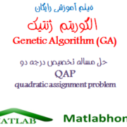 quadratic assignment problem genetic algorithm ga qap free download videos in matlab
