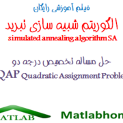 simulated annealing algorithm SA QAP Free Videos Download In matlab