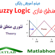 Fuzzy Theory logic  Free Videos Download in Matlab