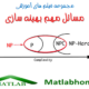 NP Hard  Free Download Matlab Code Farsi Videos