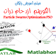 Particle Swarm Optimization Algorithm Free videos Download