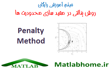 Penalty Free Videos Matlab Download