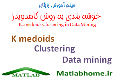 K medoids Clustering Data Mining free Videos In Matlab