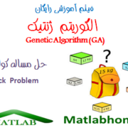genetic algorithm knapsack Problem free videos download in matlab