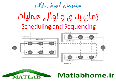 Scheduling and Sequencing problem free videos download in matlab