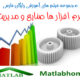 industrial engineering and Management software