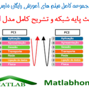 Open Systems Interconnect osi Free Videos Download Farsi