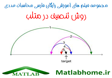 bisection Numerical analysis Free Download Videos Farsi