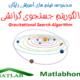 Gravitational Search Algorithm Free Download Farsi Videos