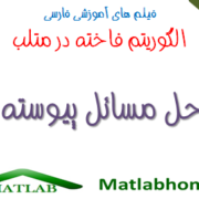 Cuckoo Search Algortihm Download Matlab Code Farsi Videos
