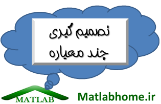 MCDM Projects Download Matlab Code