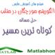 shortest path problem Aco free download matlab code farsi videos