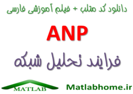 ANP Analytical Network Process Videos